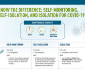 Know the Difference: Self-Monitoring, Self-Isolation, and Isolation for COVID-19