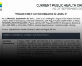 Current Peguis Public Health Orders – As of September 20, 2021